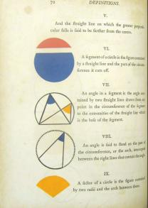 Byrne's Euclid - Definitions