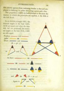 Byrne's Euclid - Introduction page xv